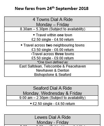 Fare Changes from September 2018